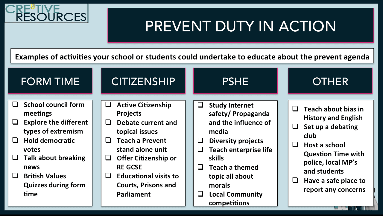 Prevent-5.png